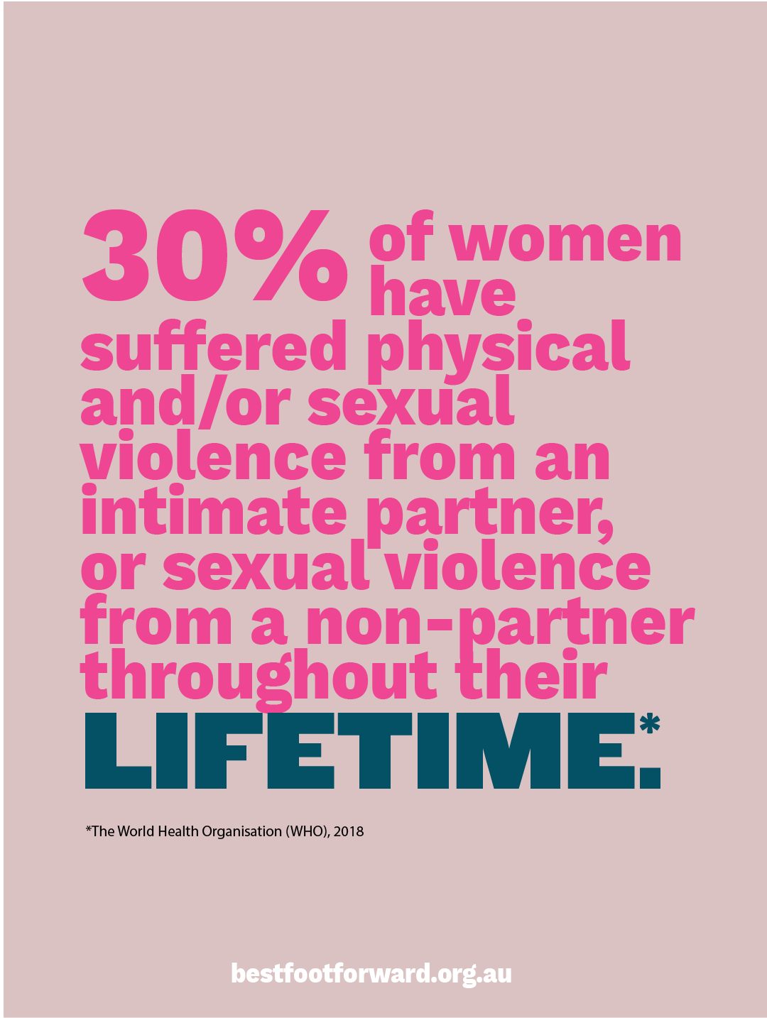 Fast Facts #1 - 30% of women
