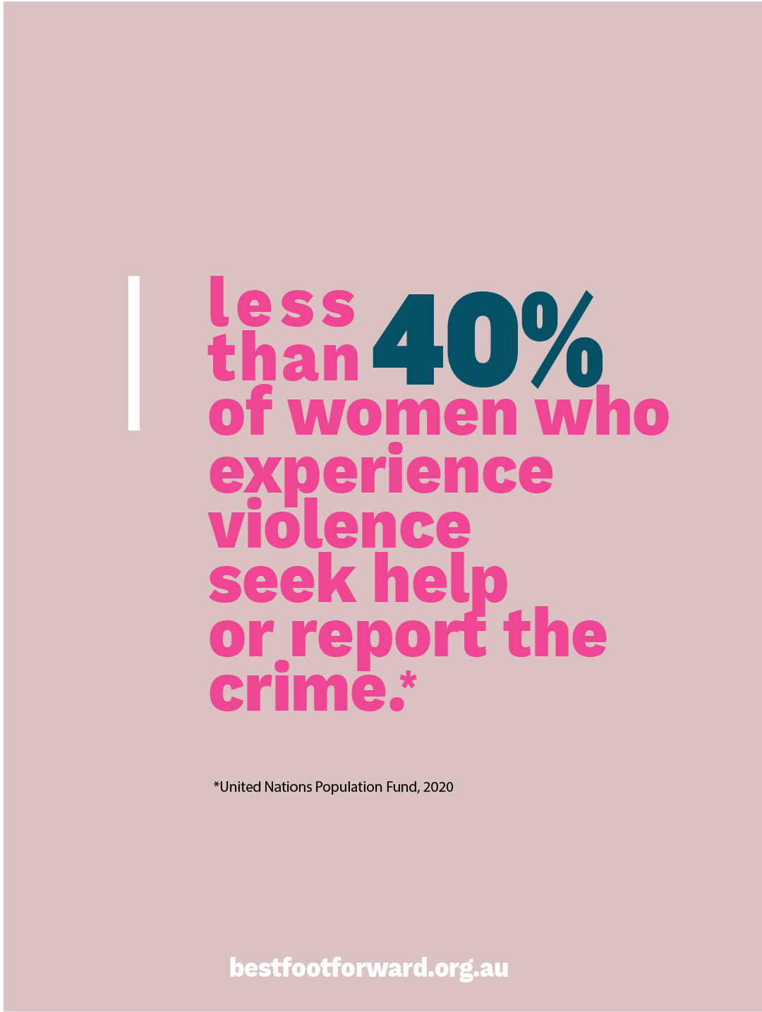 Fast Facts #2 - 40% don't get help